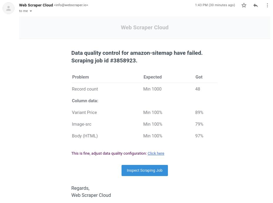 Data-Quality-E-mail-Notification-Web-Scraper-Feature-Blog