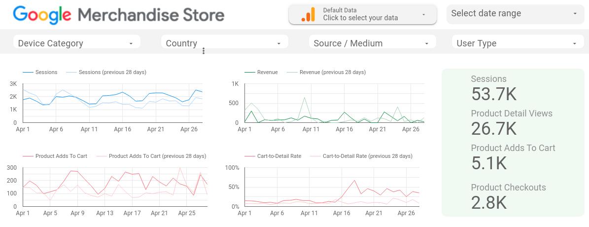 Web-Scraper-Google-Data-Studio-Blog-Example-Photo