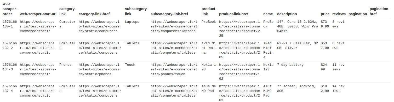 Web Scraper Cloud Parser Feature Data Preview