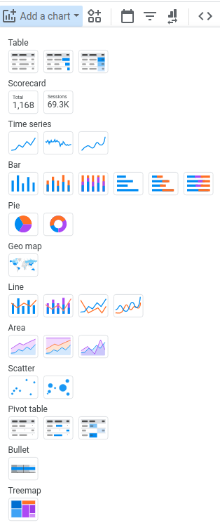 Web-Scraper-Google-Data-Studio-Data-Visualization-Element-Choice-Blog-Photo